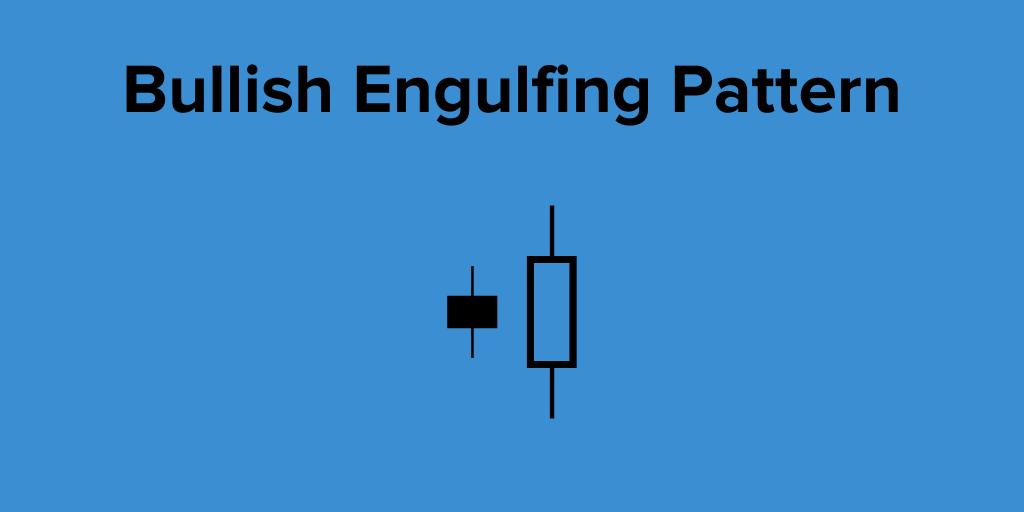 Bullish Engulfing Candlestick Chart Pattern