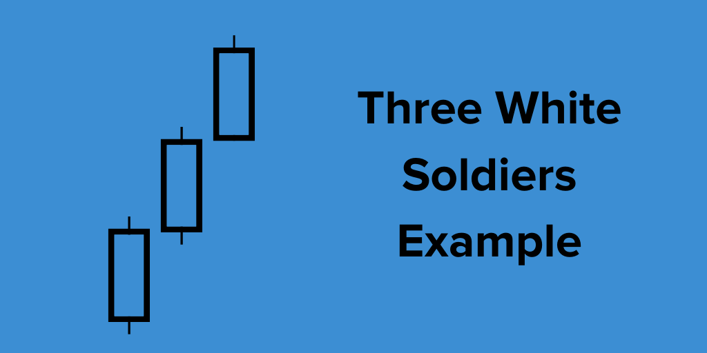 Three White Soldiers Candlestick Chart Pattern