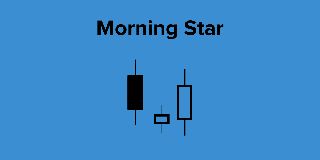 Morning Star Candlestick Chart Pattern