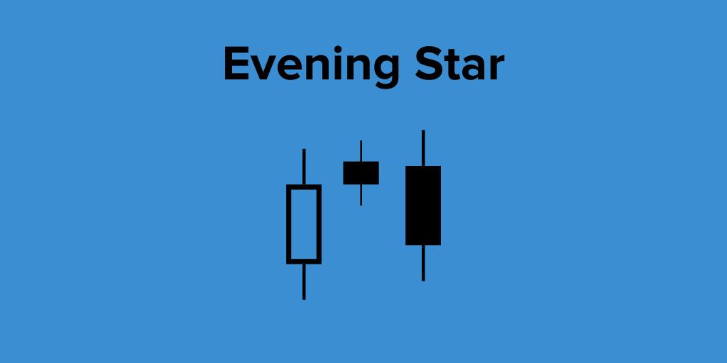 Evening Star Candlestick Chart Pattern